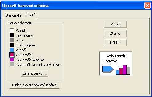 barevne schema